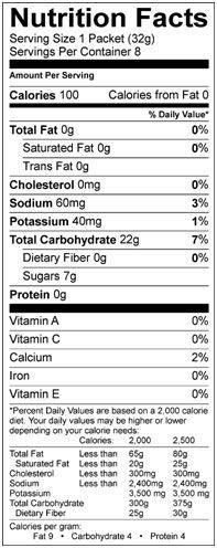 energy-gel-caramel-macchiato-nutrition (1)