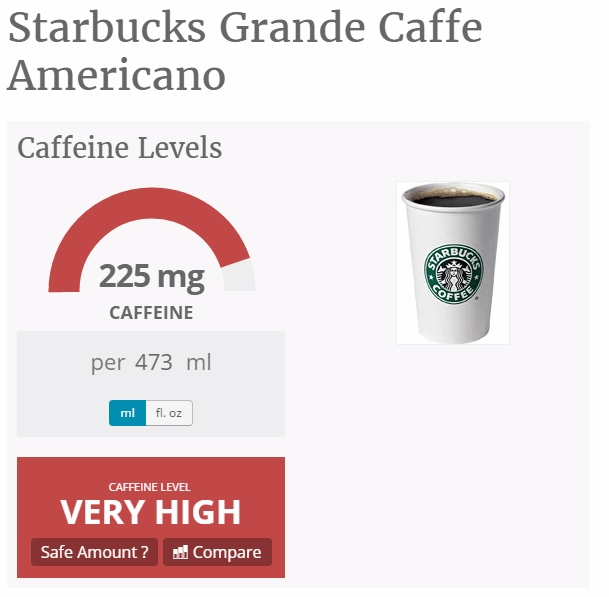 CAFEÍNA STARBUCKS