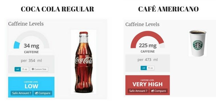 COCA COLA REGULAR CAFÉ AMERICANO