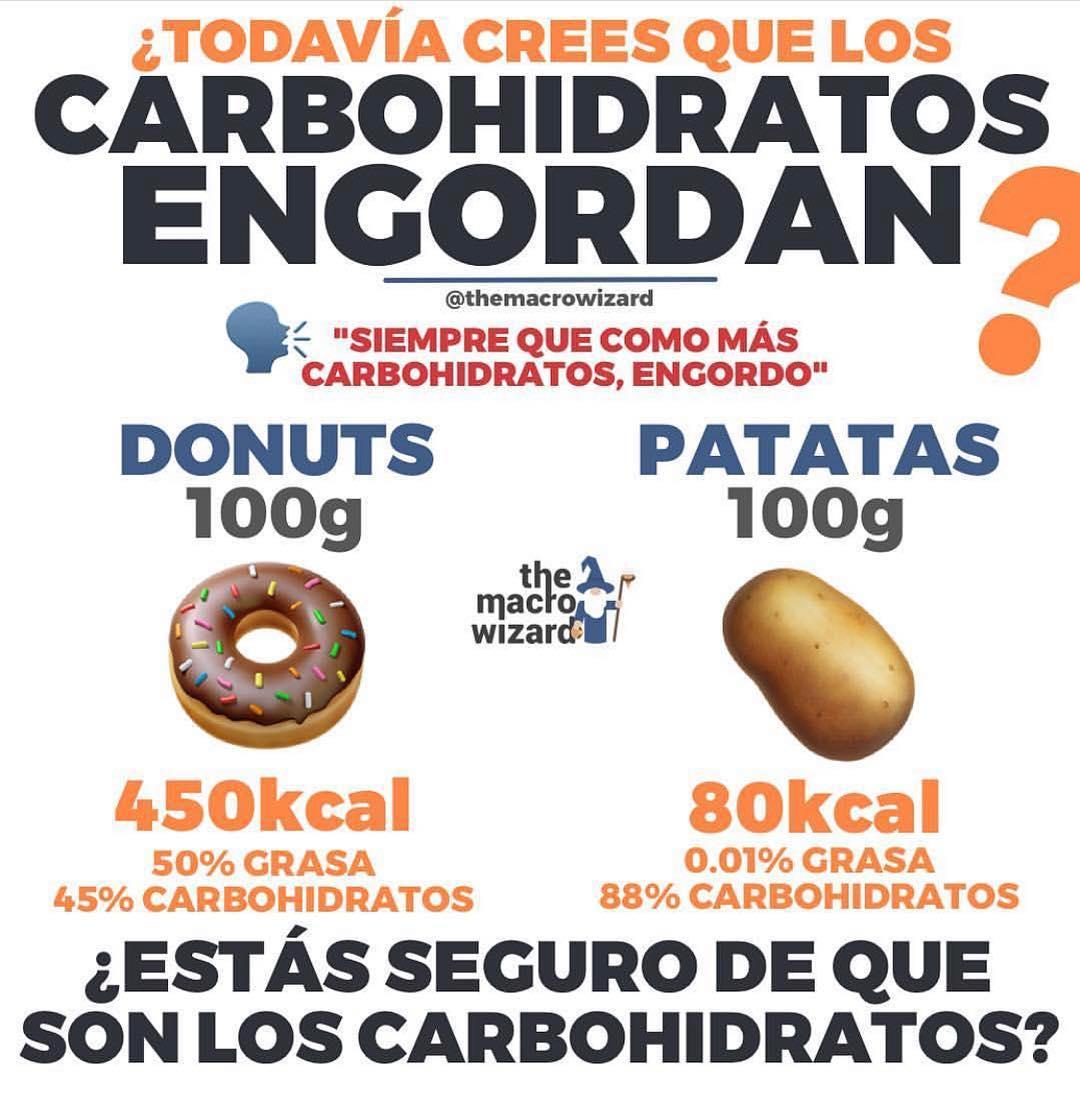 carbohidratos engordan