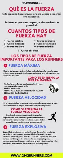TIPOS DE FUERZA RUNNERS