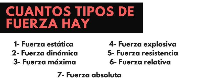 Los 7 tipos de fuerza