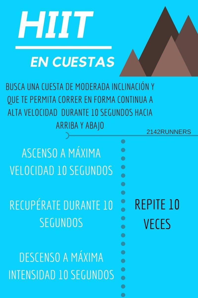 Circuito Hiit En Casa : Entrenamientos hiit rutinas video infografÍa runners