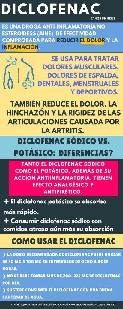 DICLOFENAC SODICO